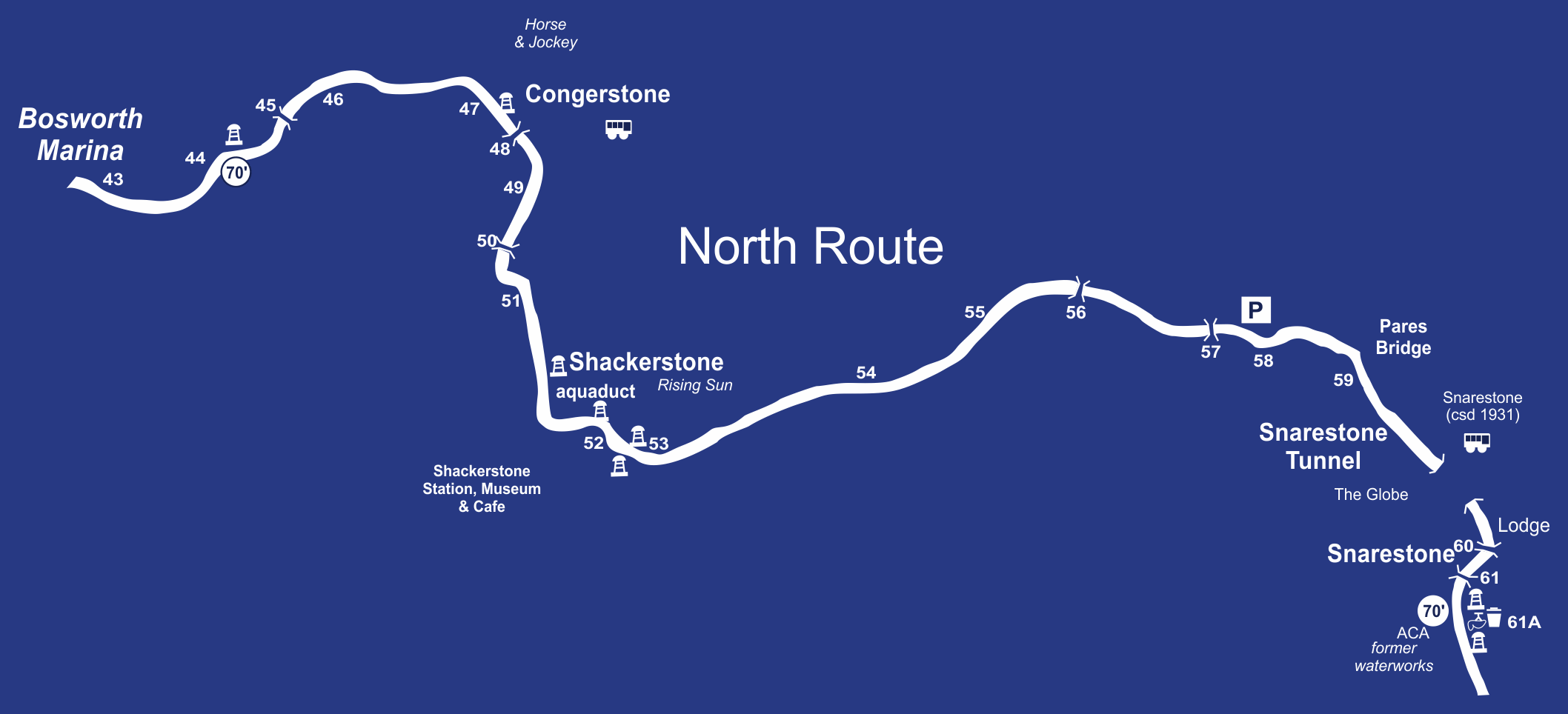 Canal Boat Hire Cruising Routes - North Route